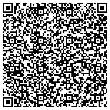 QR-код с контактной информацией организации ПРОДАЖА КОНДИЦИОНЕРОВ В ДНЕПРОПЕТРОВСКЕ