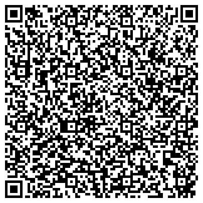 QR-код с контактной информацией организации Мир персональных результатов, Компания