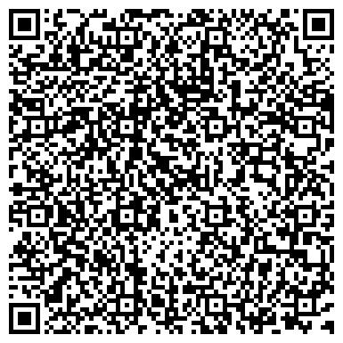 QR-код с контактной информацией организации Кадровое агенство Интермедиа, ЧП