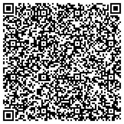 QR-код с контактной информацией организации Субъект предпринимательской деятельности Студия практической психологии и коучинга Ольги Нижегородцевой