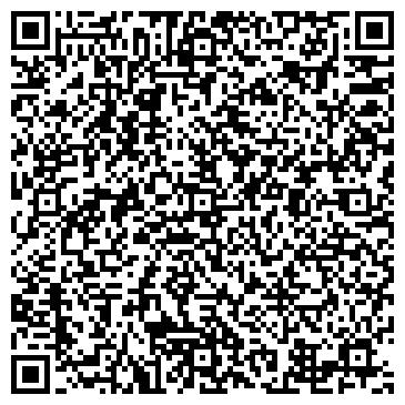 QR-код с контактной информацией организации Тренинг Центр Жернового, ЧП