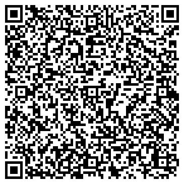 QR-код с контактной информацией организации Курсы этикета ETIKETiKo