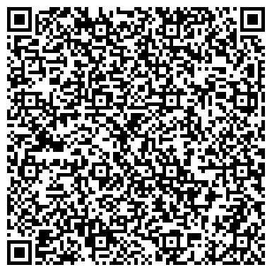 QR-код с контактной информацией организации Украинский Центр НЛП, ООО