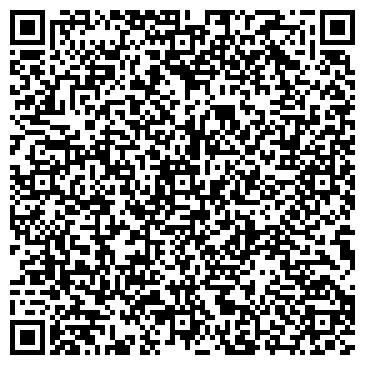 QR-код с контактной информацией организации Нумерология, Школа Online, ЧП