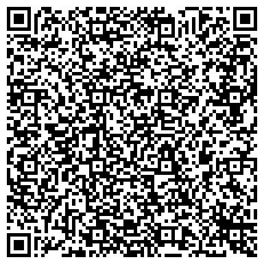 QR-код с контактной информацией организации Украинской Академии Тренинга, Организация