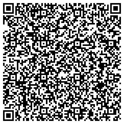 QR-код с контактной информацией организации Стратегия Развития, ЧП (Тренинговая компания)