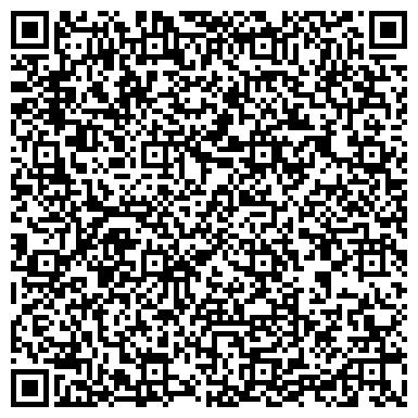 QR-код с контактной информацией организации Львовский институт менеджмента, Учреждение