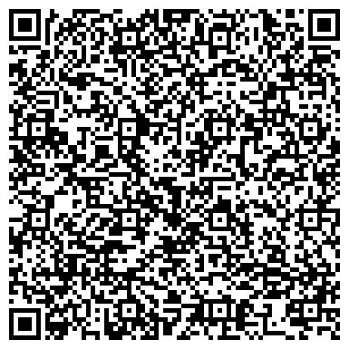 QR-код с контактной информацией организации Киевский Центр НЛП и тренингов, ЧП