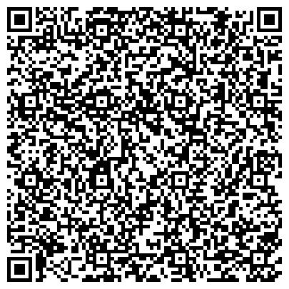 QR-код с контактной информацией организации Школа ораторского мастерства О.И. Болсунова