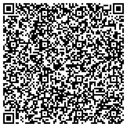 QR-код с контактной информацией организации Левитова, ЧП консалтинговый центр EVOLUTION