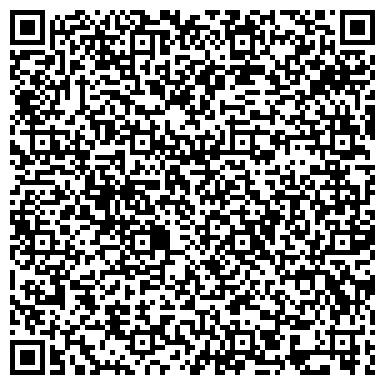 QR-код с контактной информацией организации Бизнес школа туризма Руссо Туристо, СПД