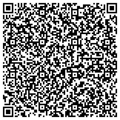 QR-код с контактной информацией организации Центр образования и творчества Start, Компания