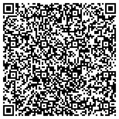 QR-код с контактной информацией организации Тренинговое Агенство «Полезный Ресурс»