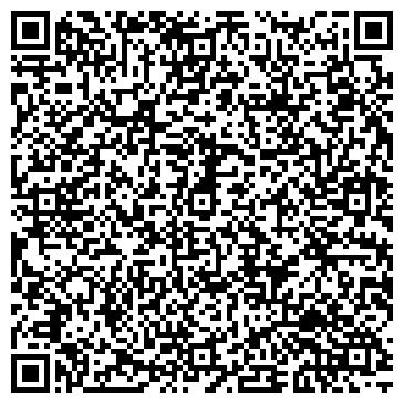 QR-код с контактной информацией организации Субъект предпринимательской деятельности Сергиенко Наталья Владимировна