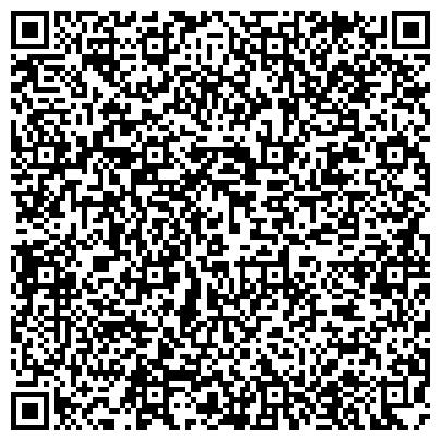 QR-код с контактной информацией организации Eddie knows (Эдди ноус) Академия развития личности, ИП