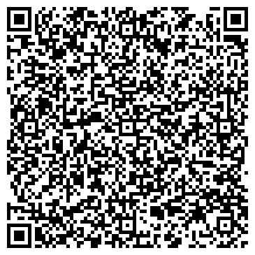 QR-код с контактной информацией организации Скрипников А. В., ИП