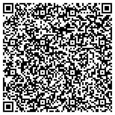 QR-код с контактной информацией организации Логопедический центр Елены Воскобойник