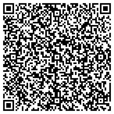"""QR-код с контактной информацией организации тренинг-центр """"Потенциал"""""""