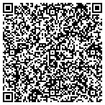QR-код с контактной информацией организации Территория ЭТНО