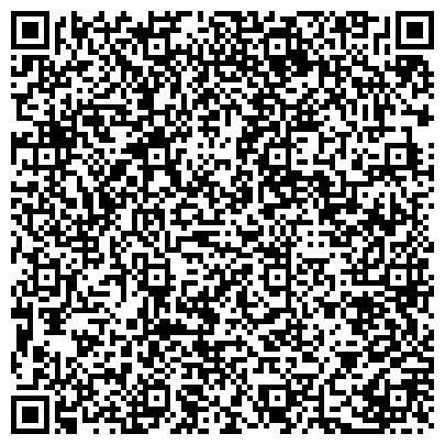 QR-код с контактной информацией организации Консультационно-организационный центр «Научный советник»
