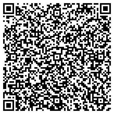 QR-код с контактной информацией организации Курсы кройки и шитья