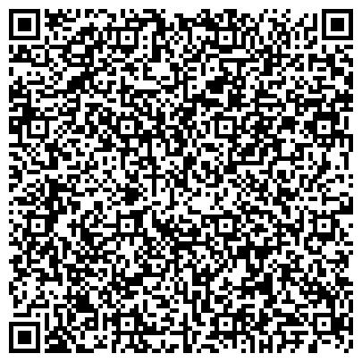 QR-код с контактной информацией организации Общество с ограниченной ответственностью Образовательный центр «Мир дипломов»