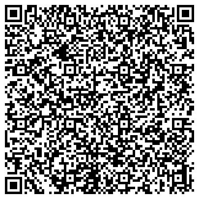 QR-код с контактной информацией организации Частное предприятие LINGUALAND агентство по образованию за рубежом