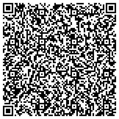 QR-код с контактной информацией организации Компания ногтевого сервиса «MAKNAILS», Частное предприятие