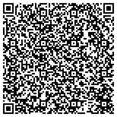 QR-код с контактной информацией организации Юкола-Инфо-Системы, Компания