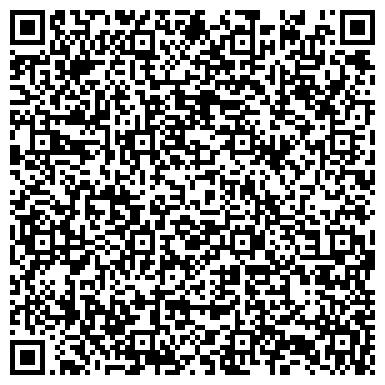 QR-код с контактной информацией организации Банковский процессинговый центр, ОАО