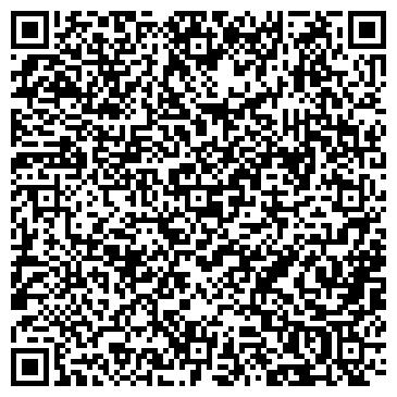 QR-код с контактной информацией организации Beauty Nail Энергодар