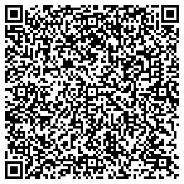 QR-код с контактной информацией организации Частное предприятие Информационный центр «Все Решено»
