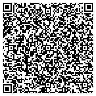 QR-код с контактной информацией организации Научно-информационный портал «Грамотей»