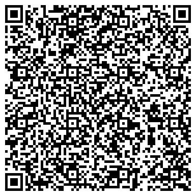 QR-код с контактной информацией организации ИП Тренинг-центр «Результат»