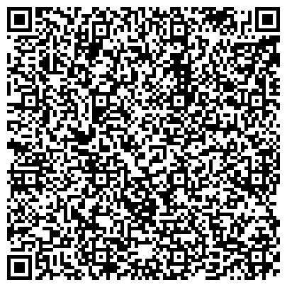 """QR-код с контактной информацией организации Студия маникюрного искусства """" Nail beauty """""""