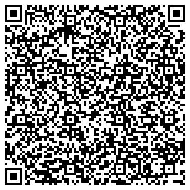 QR-код с контактной информацией организации ЧП «Киевская Школа Фотографии в Донецке»