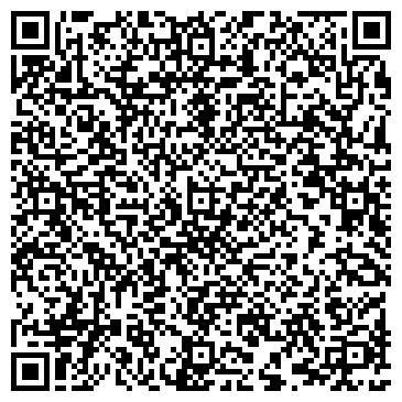QR-код с контактной информацией организации Интернет-магазин material_for_nail
