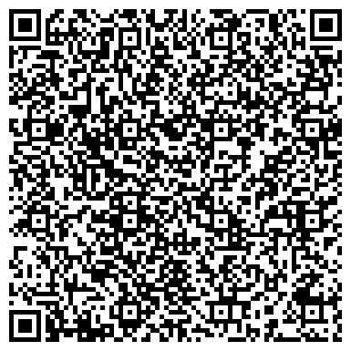 QR-код с контактной информацией организации Косметологический кабинет Эллины Овчаренко
