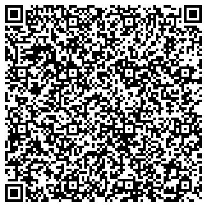 QR-код с контактной информацией организации Всеукраїнська громадська організація Соціальна Україна