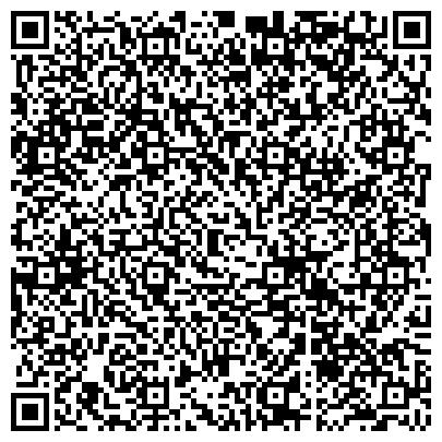 QR-код с контактной информацией организации Центр индивидуального IT развития