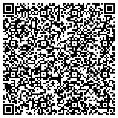 QR-код с контактной информацией организации Polianna center