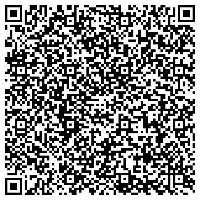 QR-код с контактной информацией организации Авторская студия E2 Стиль Оксаны Ермаковой, СПД