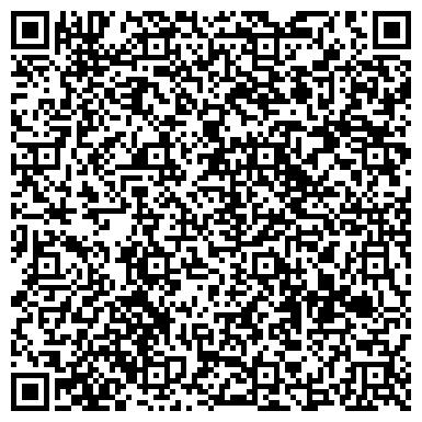 QR-код с контактной информацией организации Евродиалог(Центр европейского образования), ЧП