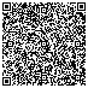 QR-код с контактной информацией организации Девичьи интересы, ООО