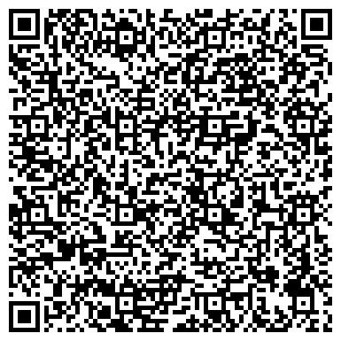 QR-код с контактной информацией организации Научно-информационный портал Грамотей, ООО