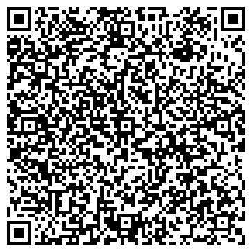 QR-код с контактной информацией организации Авторская керамика Головко Валентина, ЧП