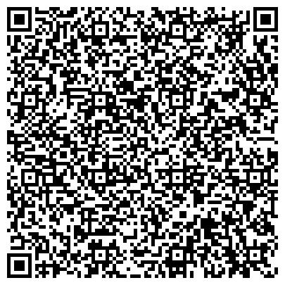 QR-код с контактной информацией организации Медеин (Madein) Образовательные курсы, ЧП