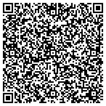 QR-код с контактной информацией организации ЦПО ElitPro, ЧП
