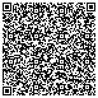 QR-код с контактной информацией организации Світ Краси, Центр (Мир Красоты), ЧП
