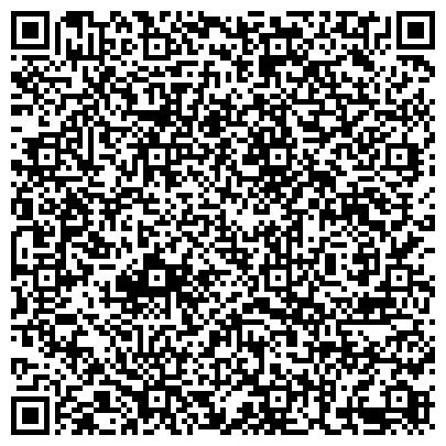QR-код с контактной информацией организации Территория знаний учебный центр, ООО